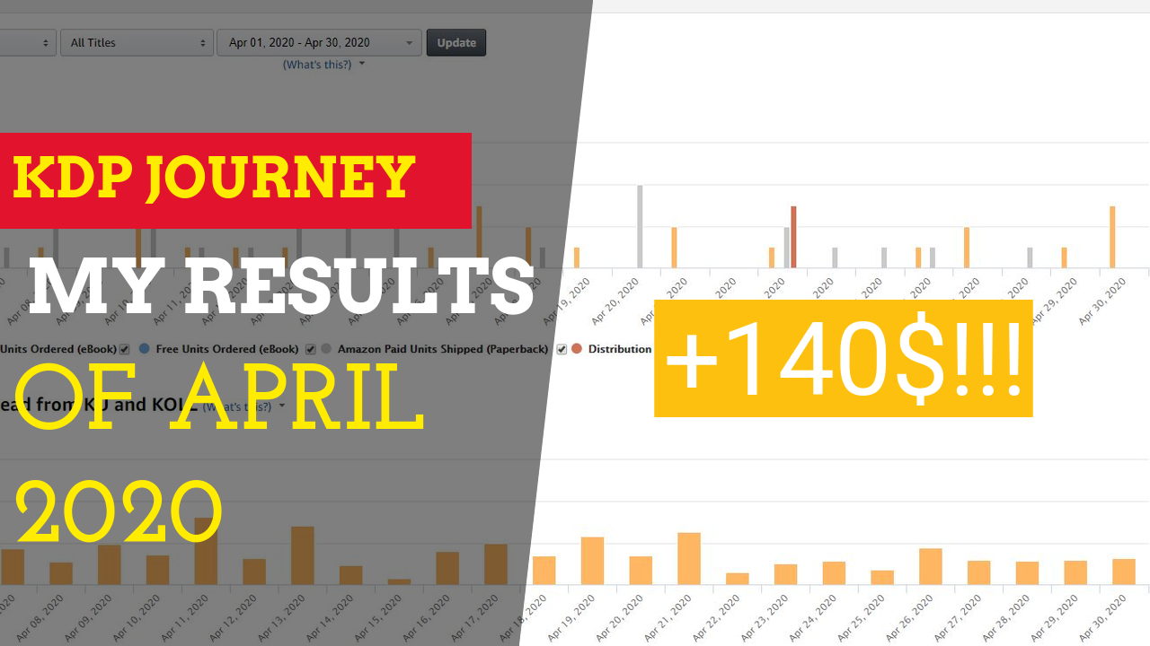 My results of April 2020